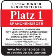 Logo 8. Straubinger Kundenspiegel